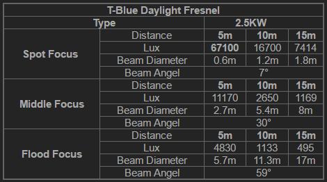 den-daylight-hmi-2-5kw-yiying-3