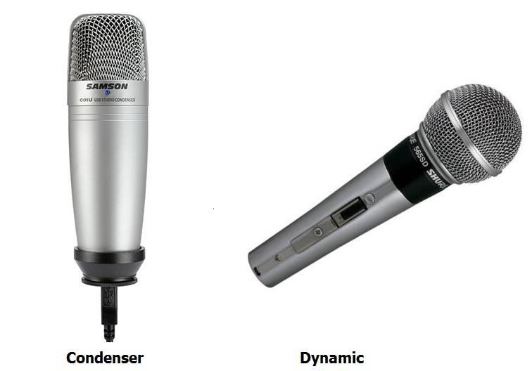 9 điều cơ bản về Microphone cần biết