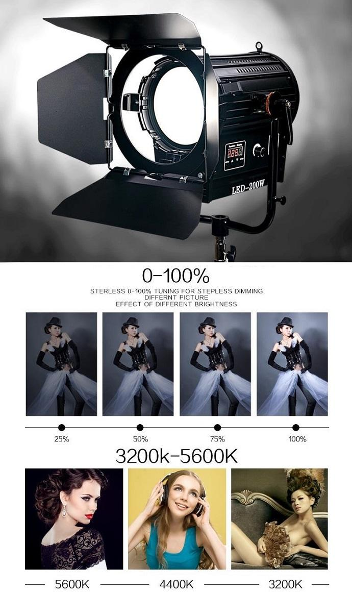 Đèn Spotlight LED 200W DMX 512
